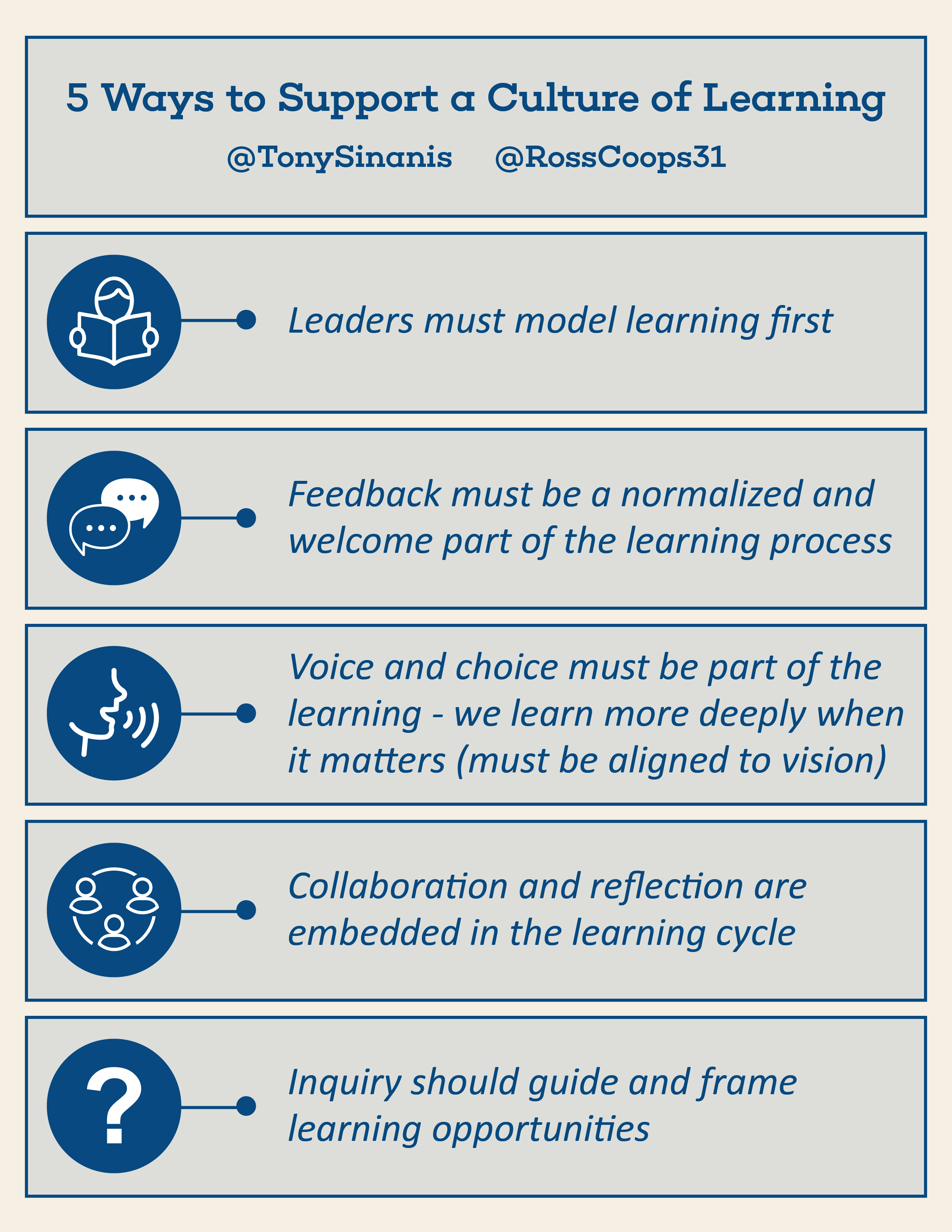 5 Ways to Support a Culture of Learning - Cooper on Curriculum